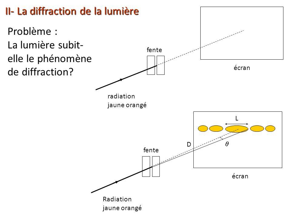 II- La diffraction de la lumière