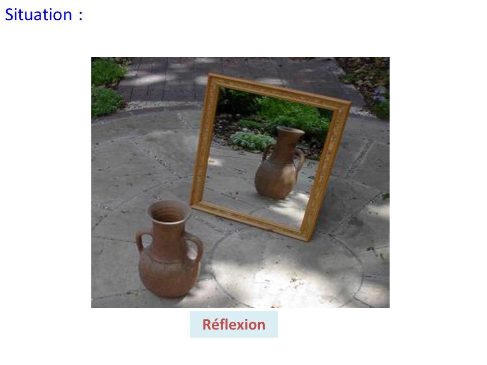 Situation : Réflexion