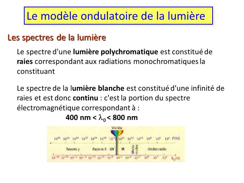 Le modèle ondulatoire de la lumière