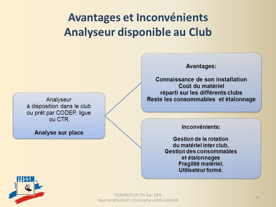Avantages et Inconvénients Analyseur disponible au Club