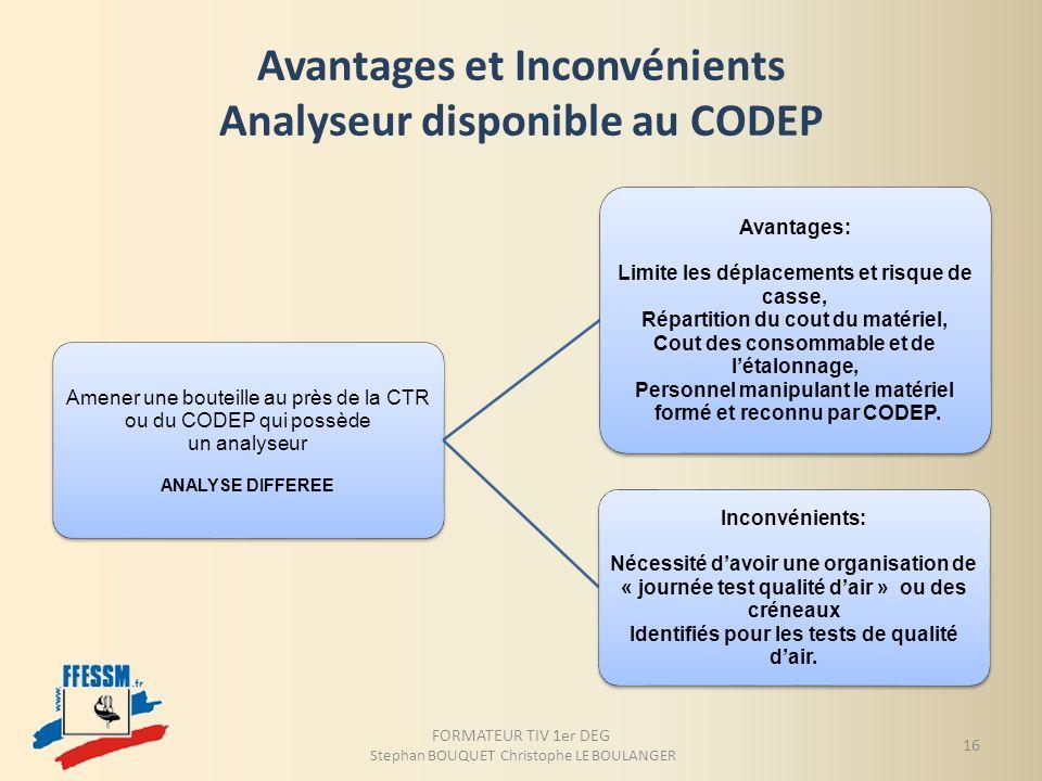 Avantages et Inconvénients Analyseur disponible au CODEP