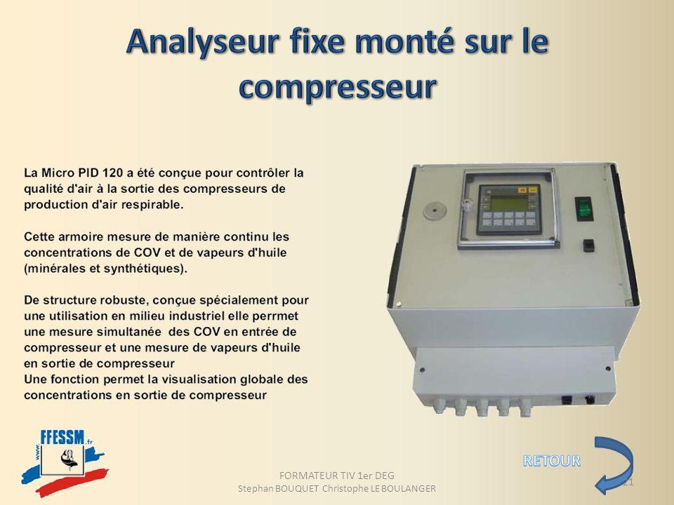 Analyseur fixe monté sur le compresseur
