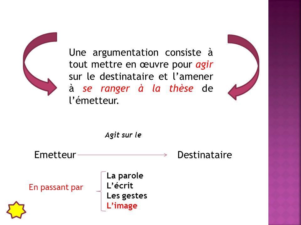 Une argumentation consiste à tout mettre en œuvre pour agir sur le destinataire et l'amener à se ranger à la thèse de l'émetteur.