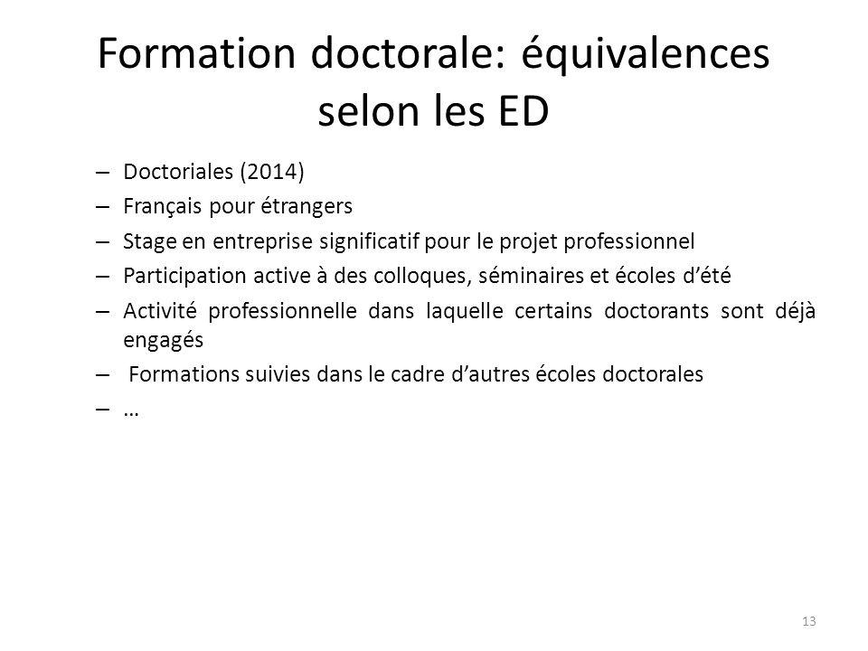 Formation doctorale: équivalences selon les ED
