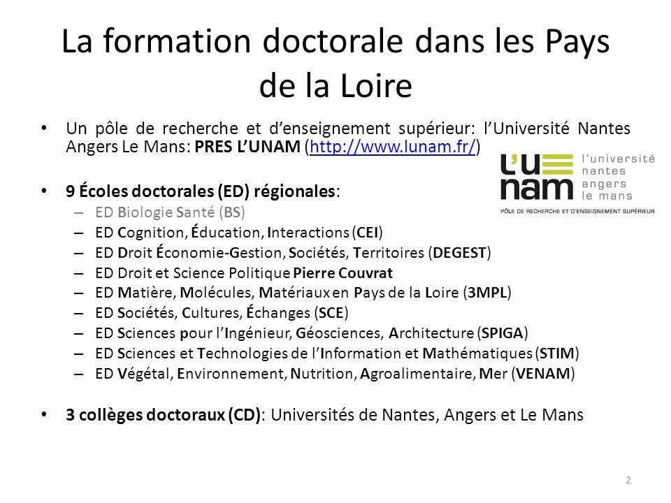 La formation doctorale dans les Pays de la Loire