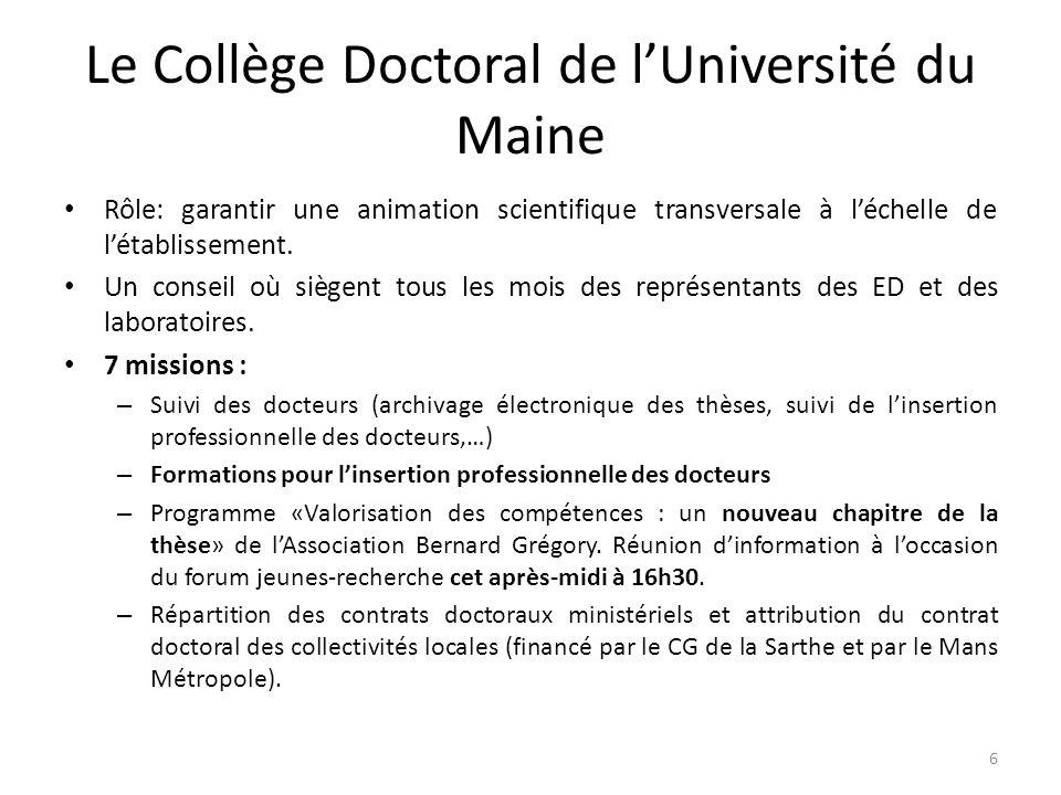 Le Collège Doctoral de l'Université du Maine