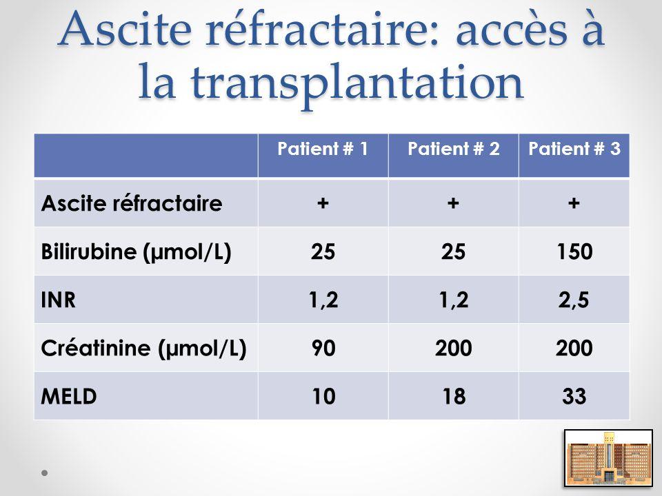 Ascite réfractaire: accès à la transplantation