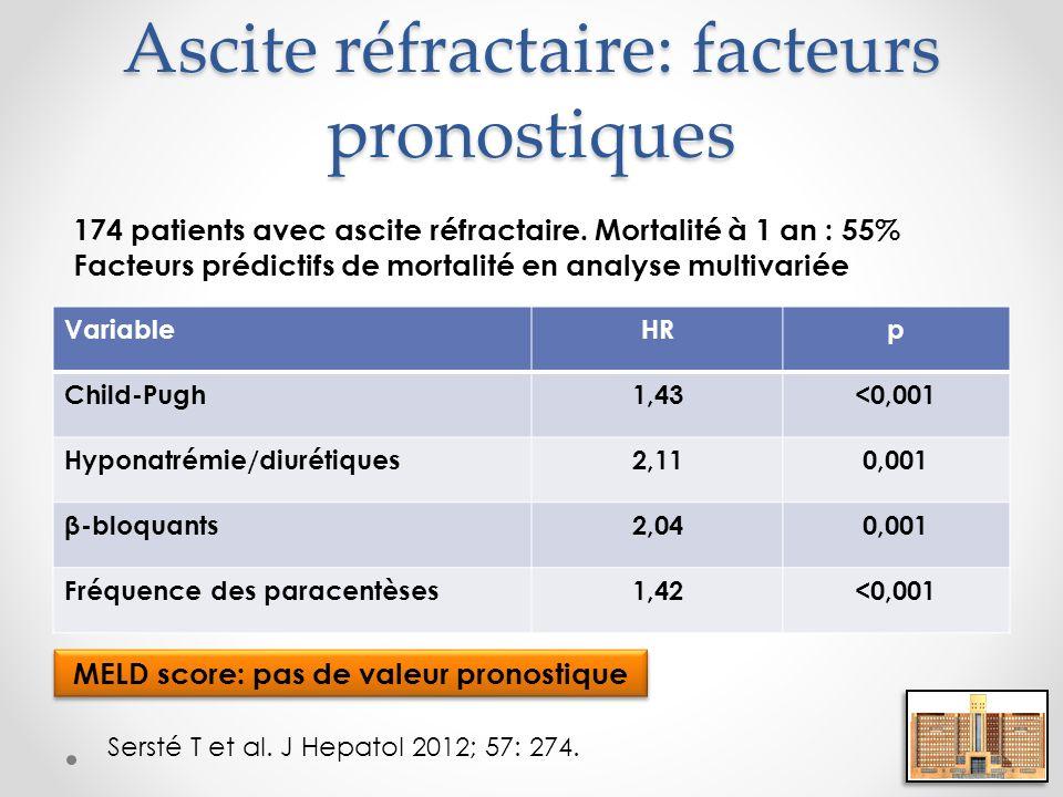 Ascite réfractaire: facteurs pronostiques