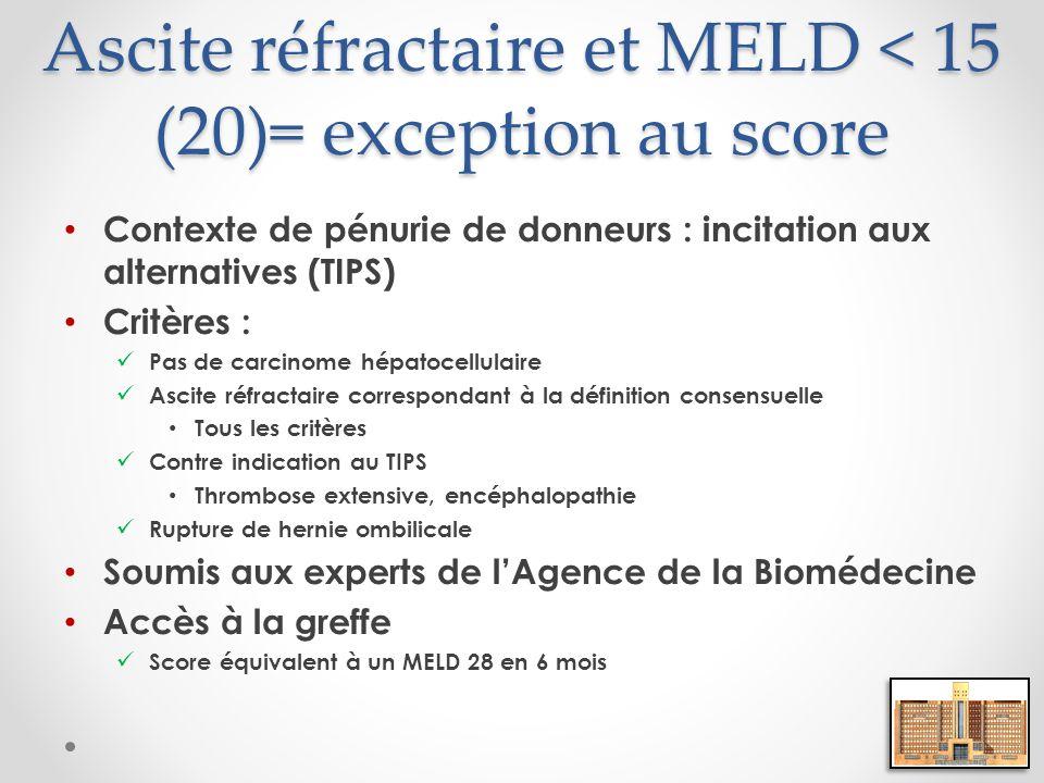 Ascite réfractaire et MELD < 15 (20)= exception au score