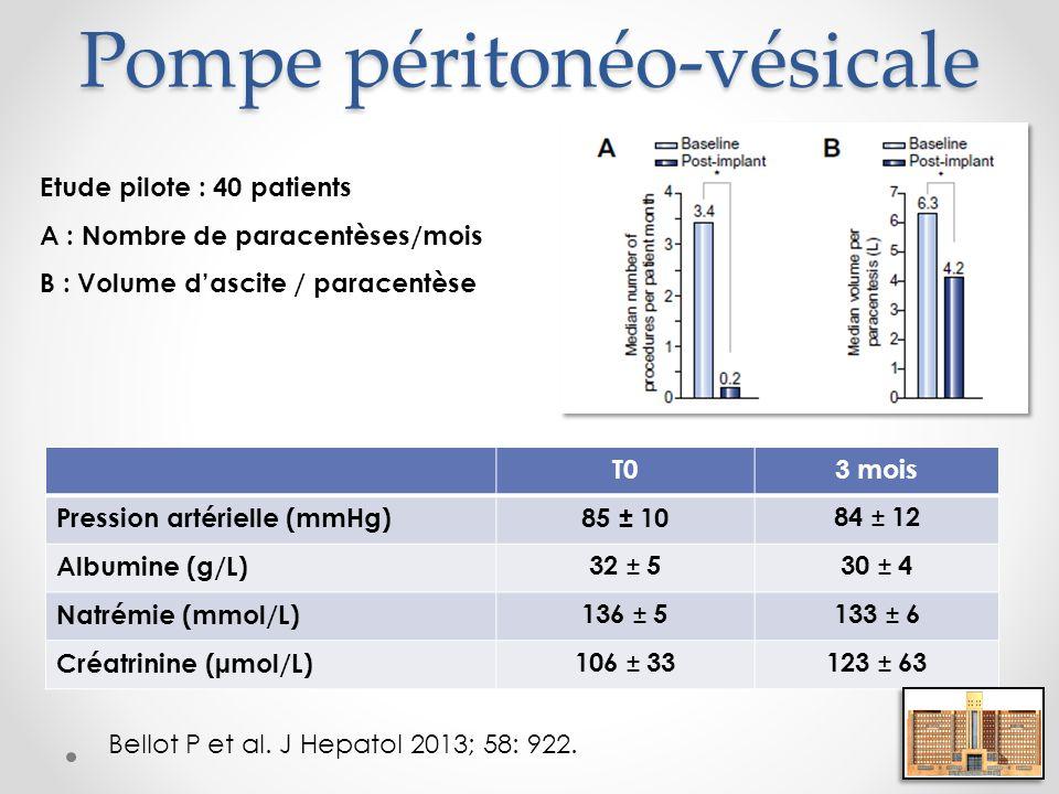 Pompe péritonéo-vésicale