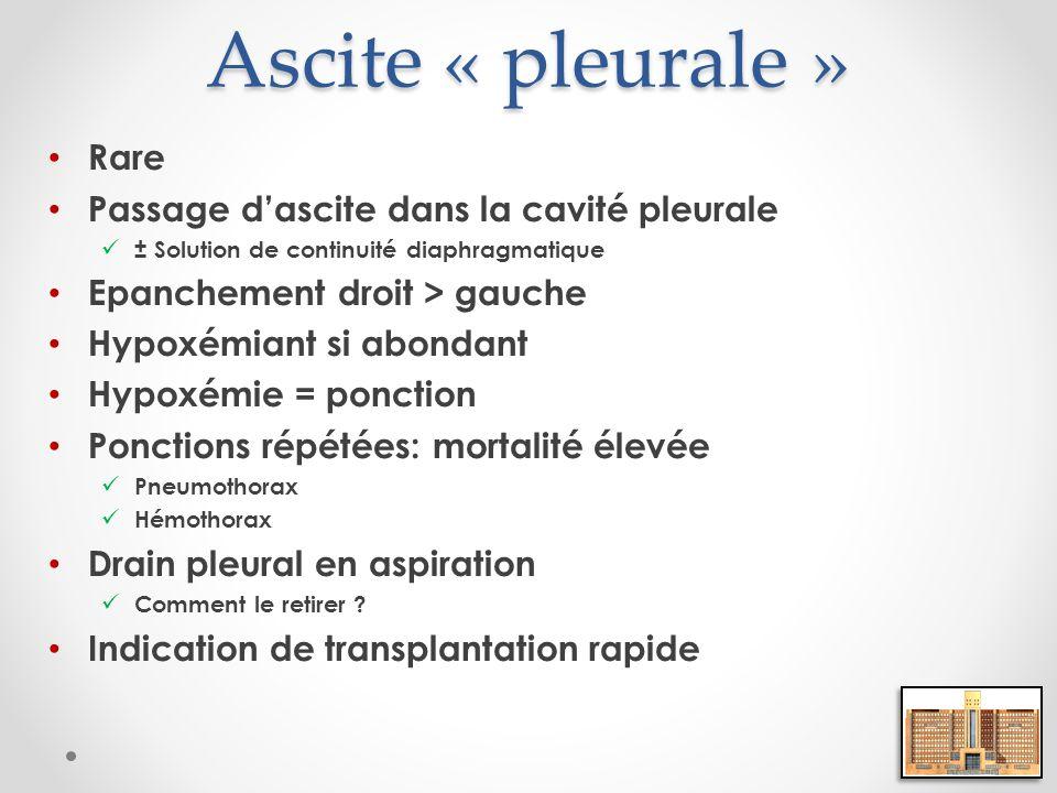 Ascite « pleurale » Rare Passage d'ascite dans la cavité pleurale