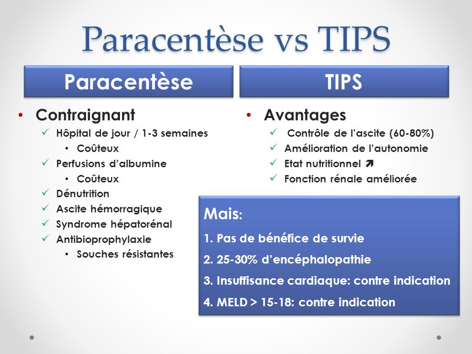 Paracentèse vs TIPS Paracentèse TIPS Contraignant Avantages Mais: