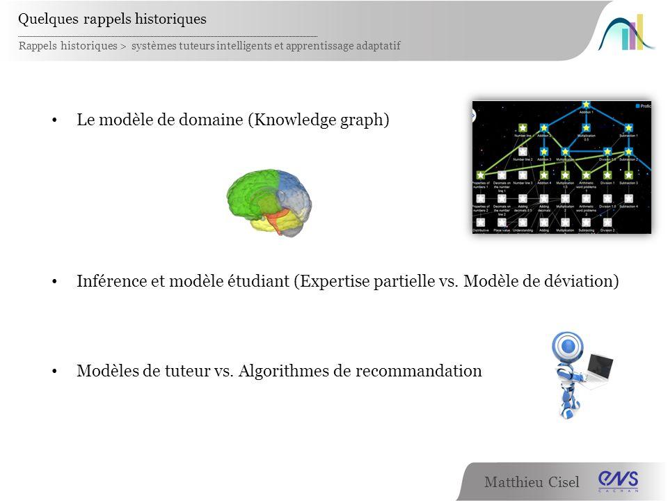 Le modèle de domaine (Knowledge graph)
