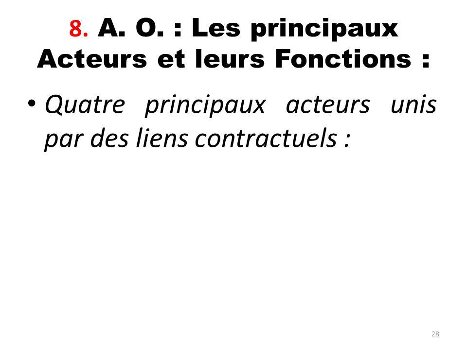 8. A. O. : Les principaux Acteurs et leurs Fonctions :
