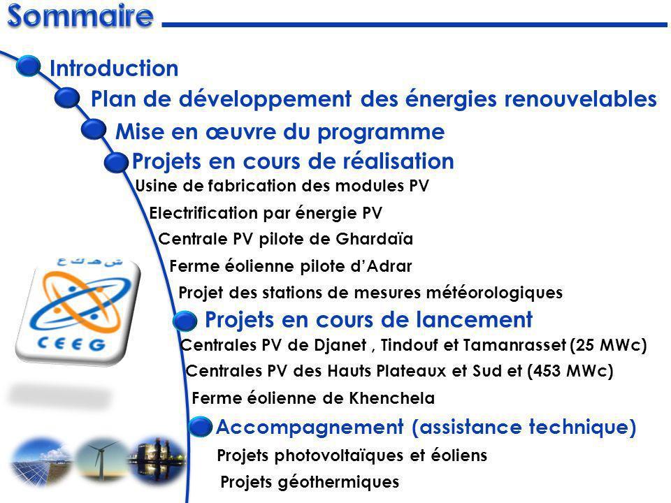 Sommaire Plan de développement des énergies renouvelables