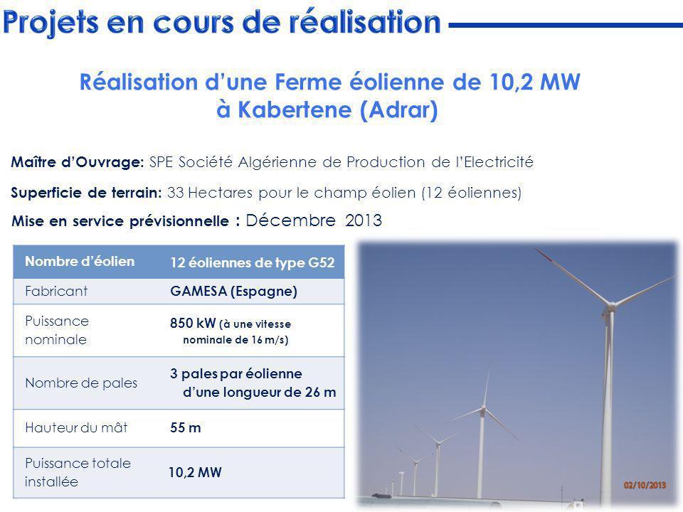 Réalisation d'une Ferme éolienne de 10,2 MW
