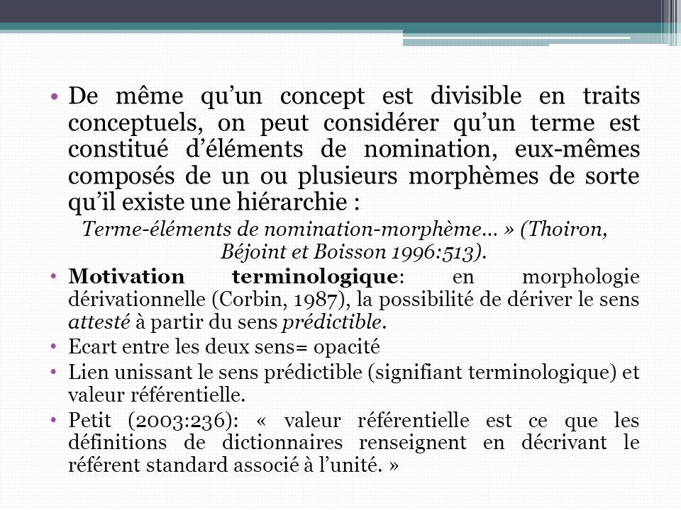 De même qu'un concept est divisible en traits conceptuels, on peut considérer qu'un terme est constitué d'éléments de nomination, eux-mêmes composés de un ou plusieurs morphèmes de sorte qu'il existe une hiérarchie :