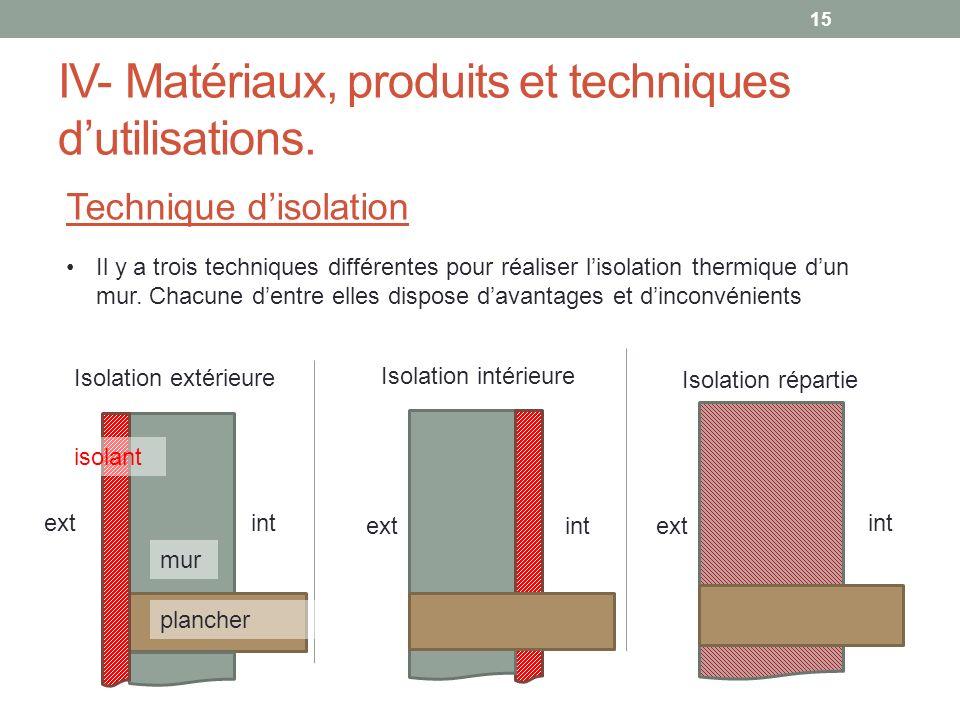 Isolation thermique et conomies d nergie ppt video for Materiaux pour isolation exterieure