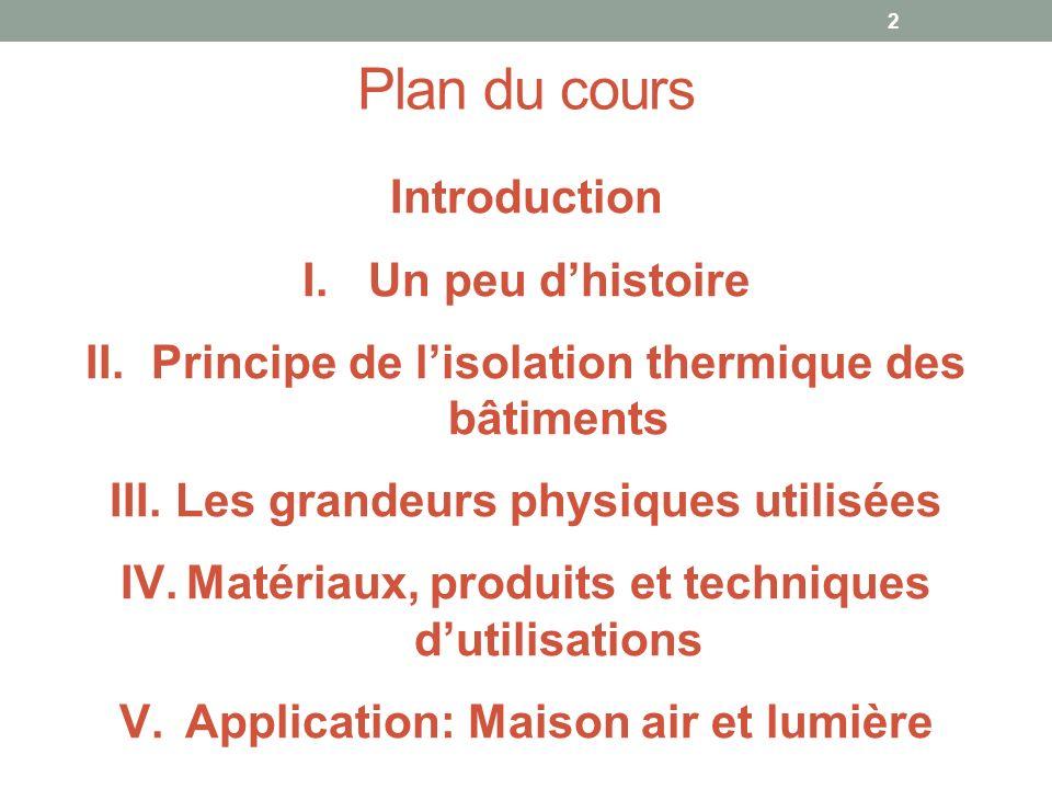 Plan du cours Introduction Un peu d'histoire