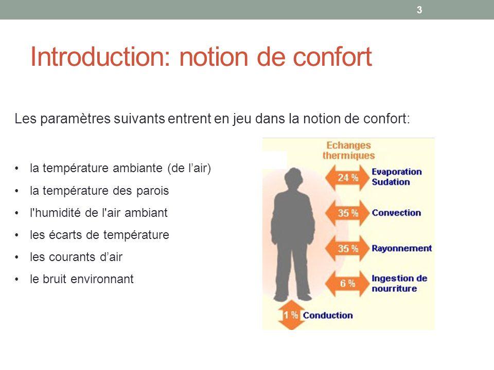 Introduction: notion de confort
