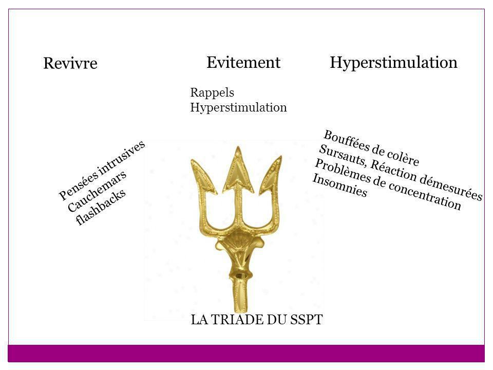 Revivre Evitement Hyperstimulation LA TRIADE DU SSPT Rappels