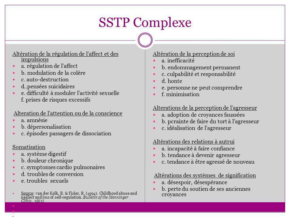 SSTP Complexe Altération de la régulation de l'affect et des impulsions. a. régulation de l'affect.