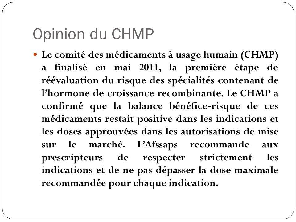 Opinion du CHMP