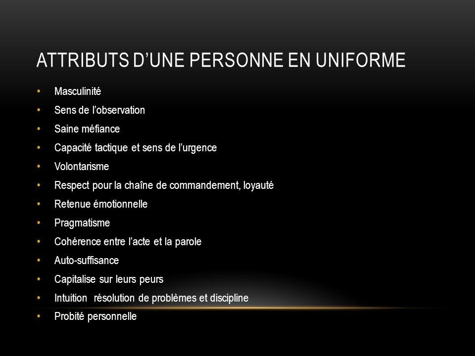 Attributs d'une personne en uniforme
