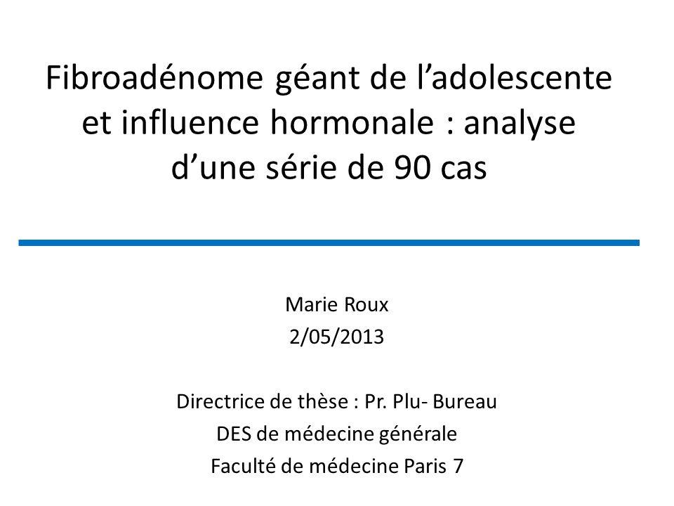 Fibroadénome géant de l'adolescente et influence hormonale : analyse d'une série de 90 cas