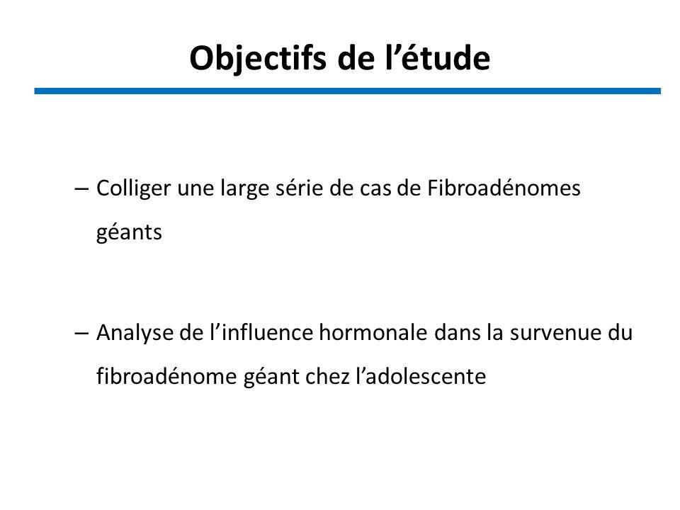 Objectifs de l'étude Colliger une large série de cas de Fibroadénomes géants.