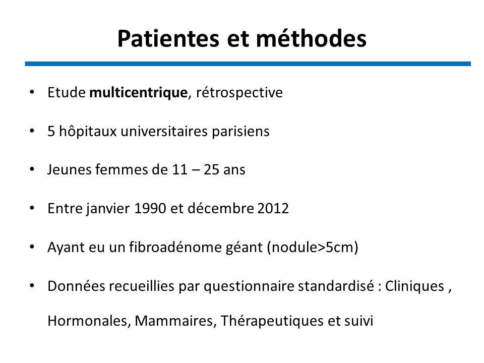 Patientes et méthodes Etude multicentrique, rétrospective