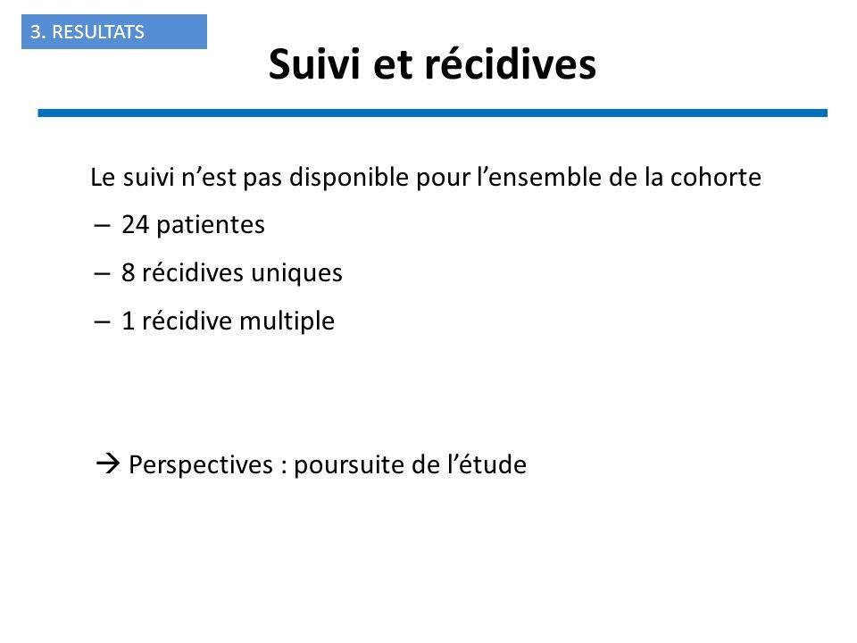 Suivi et récidives 3. RESULTATS. Le suivi n'est pas disponible pour l'ensemble de la cohorte. 24 patientes.