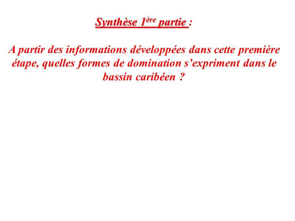Synthèse 1ère partie :