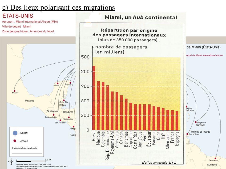 c) Des lieux polarisant ces migrations