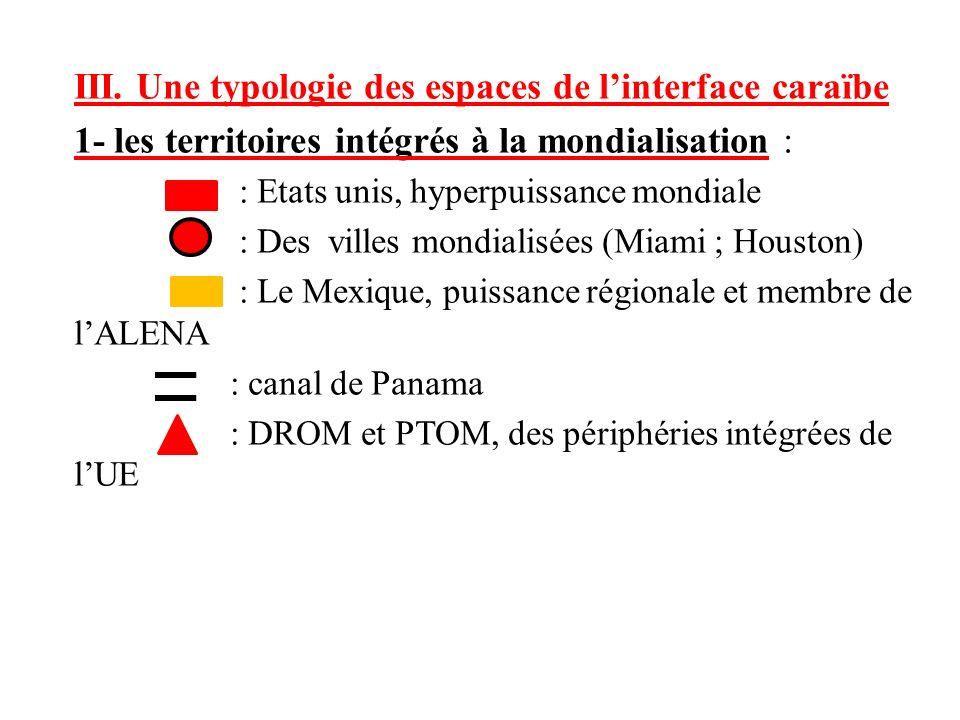 III. Une typologie des espaces de l'interface caraïbe