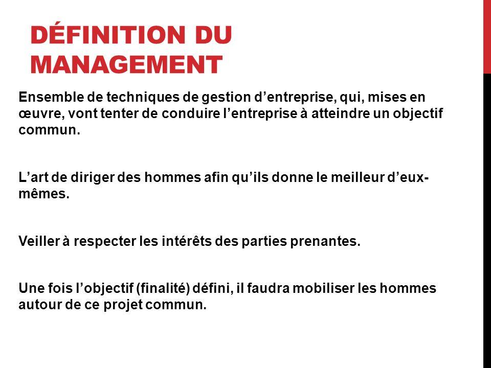Définition du management