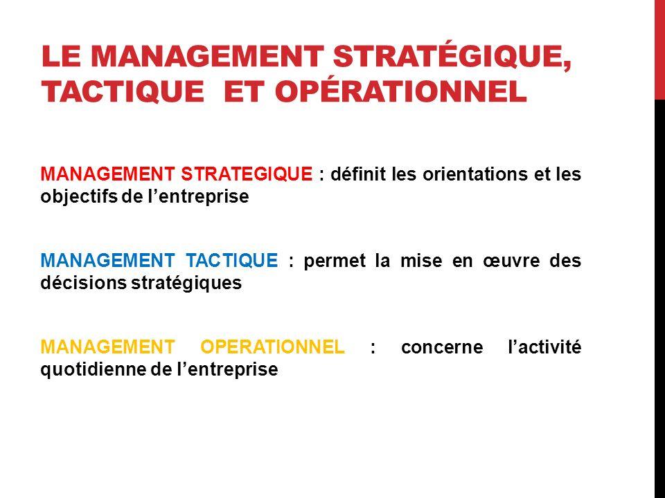 Le management stratégique, tactique et opérationnel