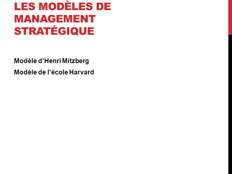 Les modèles de management stratégique