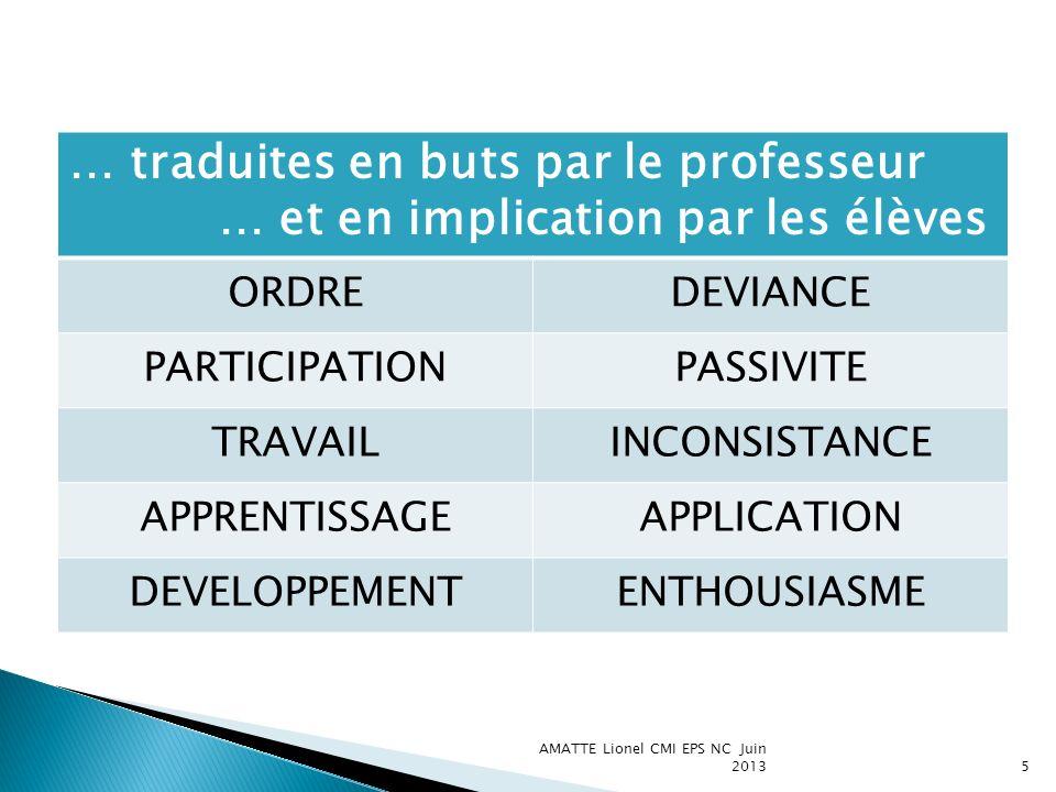 … traduites en buts par le professeur … et en implication par les élèves