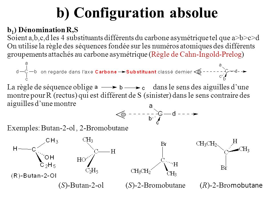 b) Configuration absolue