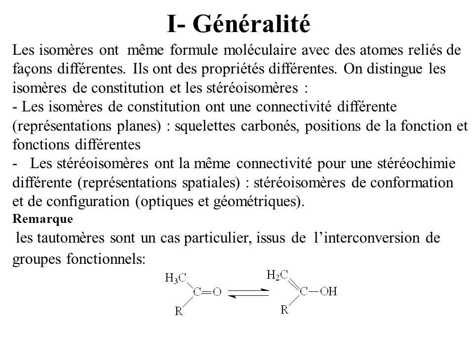 I- Généralité