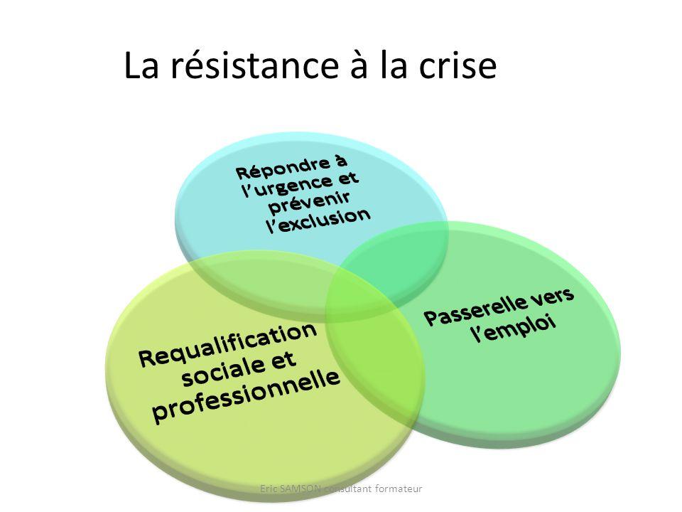 La résistance à la crise