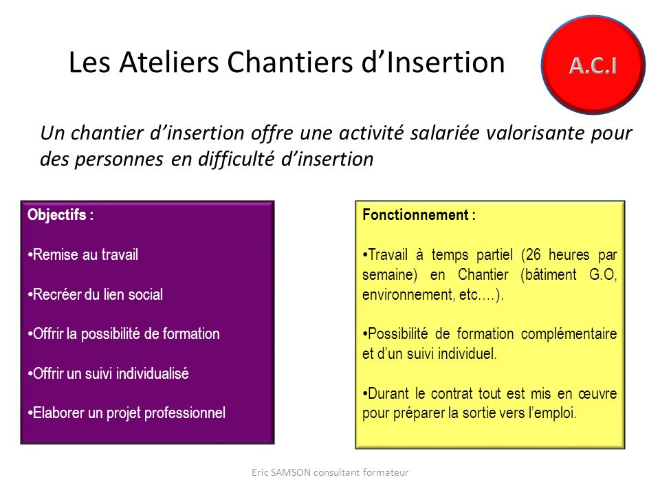 Les Ateliers Chantiers d'Insertion