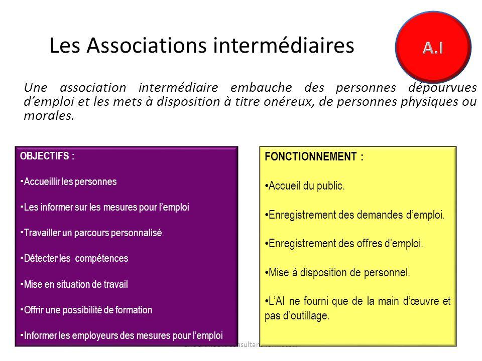 Les Associations intermédiaires