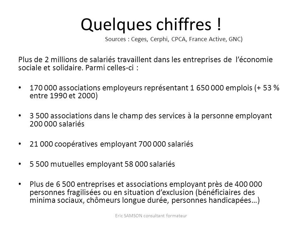 Quelques chiffres ! Sources : Ceges, Cerphi, CPCA, France Active, GNC)