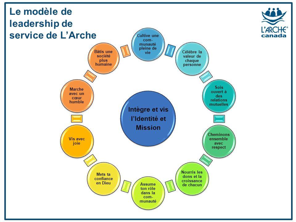 Le modèle de leadership de service de L'Arche