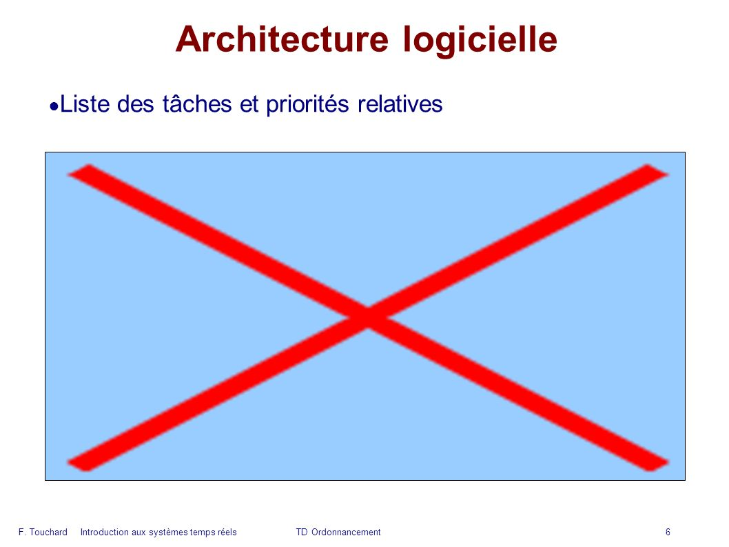 La mission pathfinder sur mars ppt t l charger for Architecture logicielle