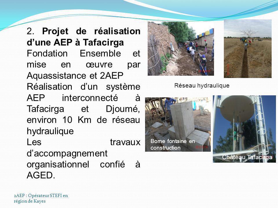 2. Projet de réalisation d'une AEP à Tafacirga
