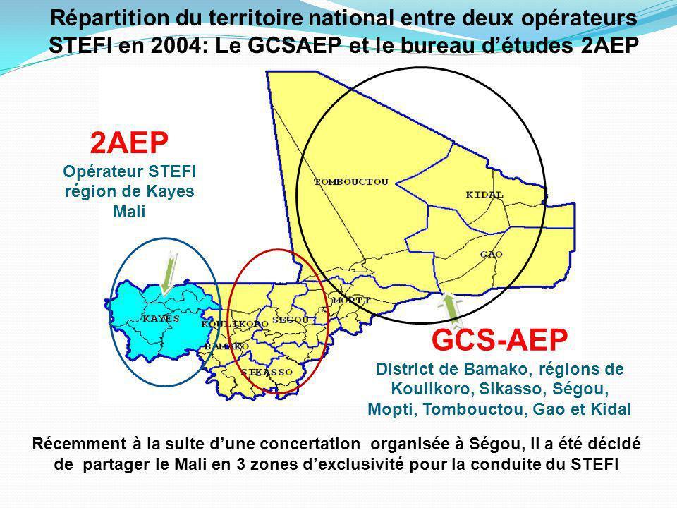 Opérateur STEFI région de Kayes Mali