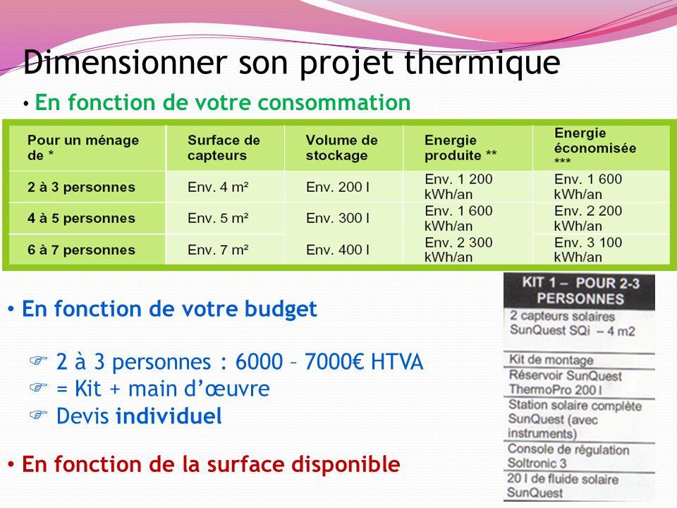 Dimensionner son projet thermique